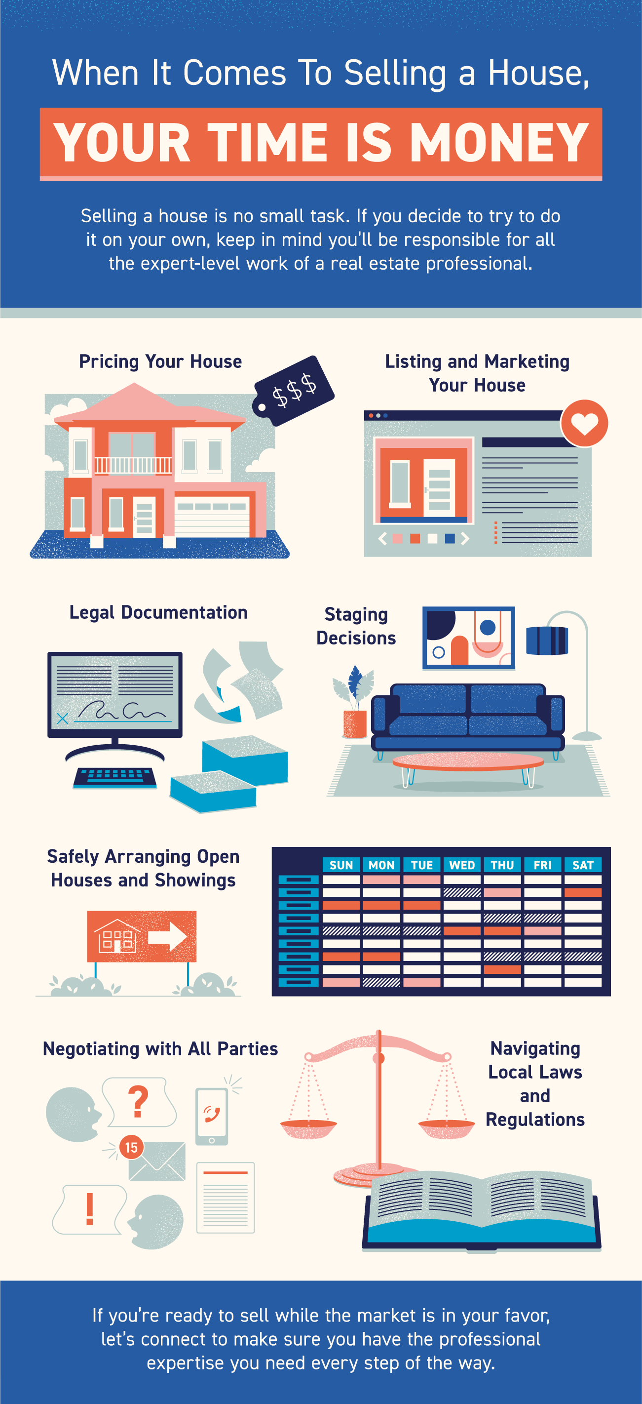 When It Comes To Selling a House, Your Time Is Money [INFOGRAPHIC]   Simplifying The Market